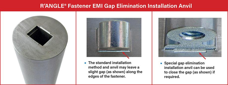 Gap Elimination Installation Tool