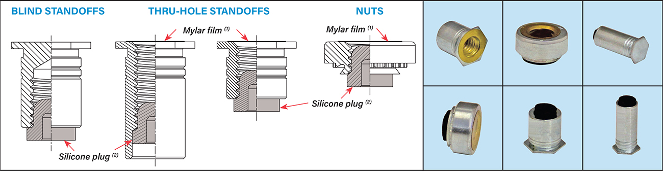 PreTect thread masking plugs